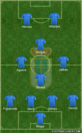 Real Oviedo S.A.D. 4-4-2 football formation
