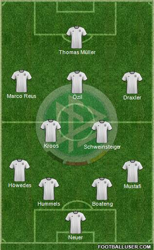 Germany 4-2-3-1 football formation