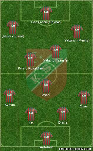 Karsiyaka 4-1-4-1 football formation