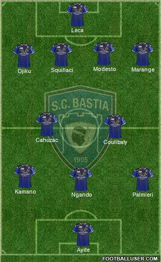 Sporting Club Bastia 4-2-3-1 football formation