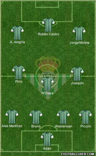 Real Betis B., S.A.D. 4-3-1-2 football formation