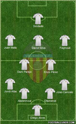 Valencia C.F., S.A.D. 4-2-3-1 football formation