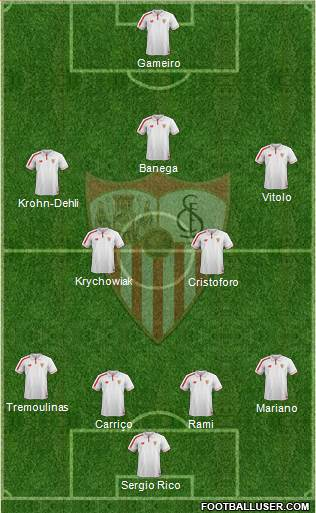 Sevilla F.C., S.A.D. 5-3-2 football formation