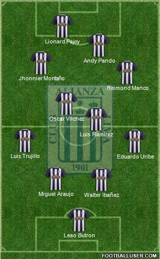 C Alianza Lima 4-2-2-2 football formation