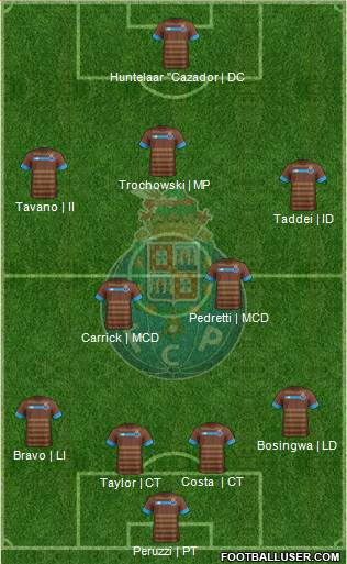 Futebol Clube do Porto - SAD 4-5-1 football formation