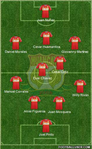 Club Sport Huancayo 4-5-1 football formation