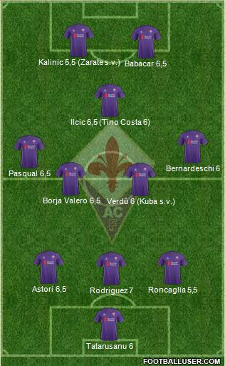 Fiorentina 3-4-1-2 football formation