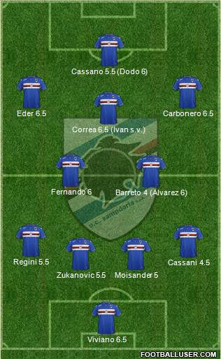 Sampdoria 4-1-2-3 football formation