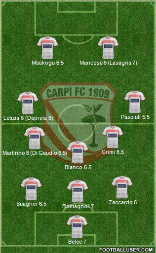 Carpi 4-1-2-3 football formation