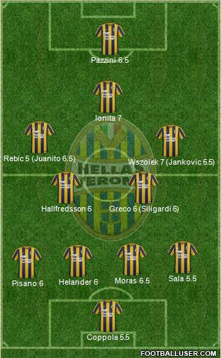 Hellas Verona 4-4-1-1 football formation