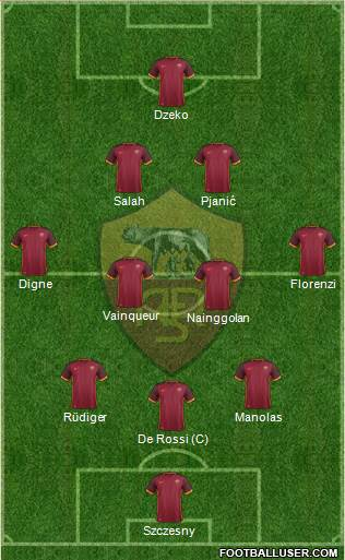 AS Roma 3-4-2-1 football formation