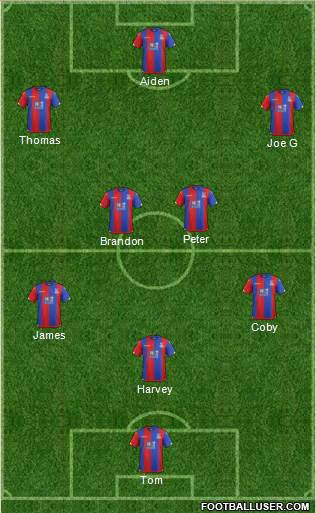 Crystal Palace 3-4-2-1 football formation