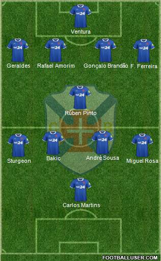 C.F. Os Belenenses - SAD 4-1-4-1 football formation