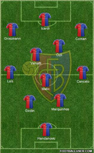 FC Basel 3-5-2 football formation