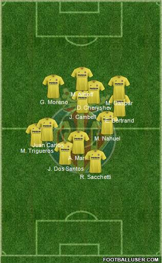 Villarreal C.F., S.A.D. 4-5-1 football formation