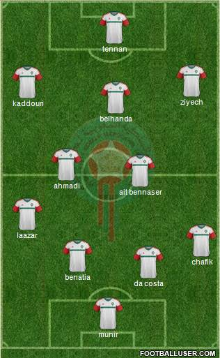 Morocco 4-3-1-2 football formation