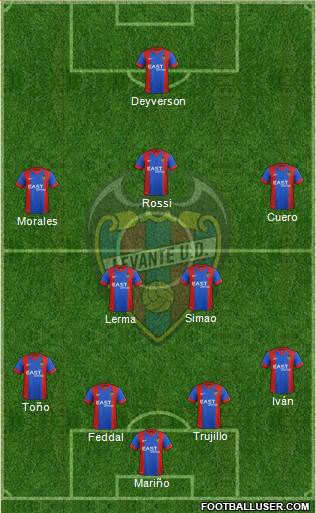 Levante U.D., S.A.D. 4-5-1 football formation