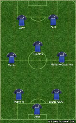 Cardiff City 3-4-3 football formation