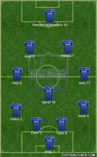 FK Novi Pazar 4-3-2-1 football formation