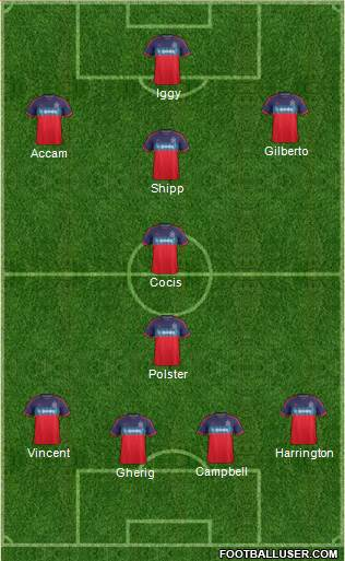 Chicago Fire 4-1-4-1 football formation