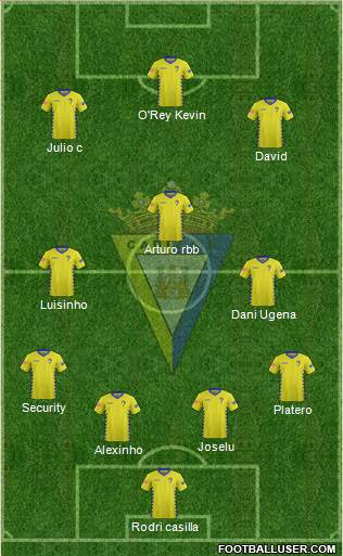 Cádiz C.F., S.A.D. 4-3-3 football formation