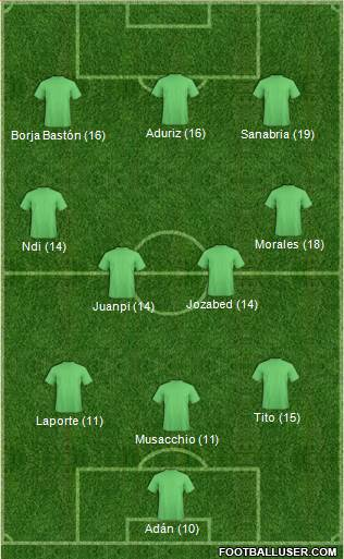 Dream Team 5-3-2 football formation