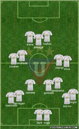 LDU de Quito 3-5-2 football formation