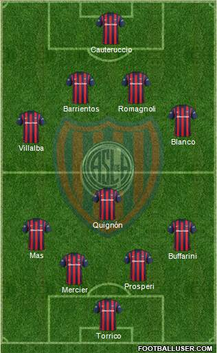 San Lorenzo de Almagro 4-1-4-1 football formation