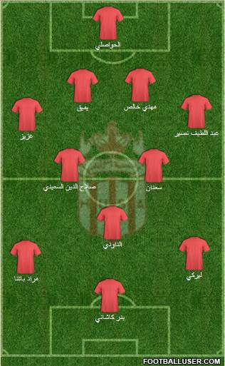 Hassania Union Sport Agadir 4-1-2-3 football formation