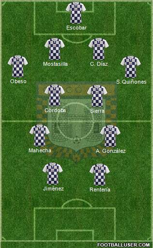 Boyacá Chicó FC 4-2-2-2 football formation
