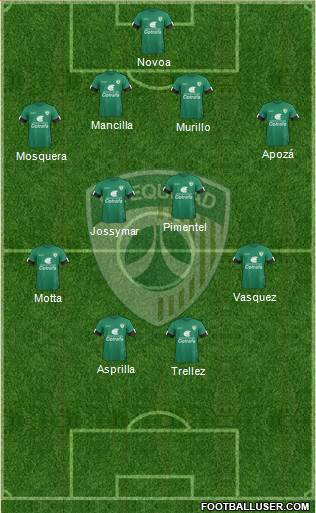 CD La Equidad 4-4-2 football formation