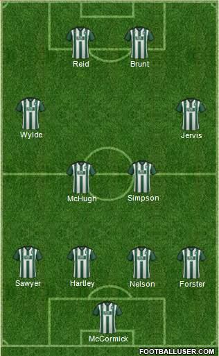 Plymouth Argyle 4-1-3-2 football formation