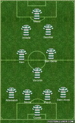 Celtic 4-3-2-1 football formation