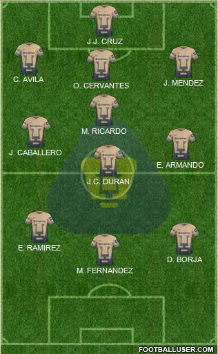 Club de Fútbol Universidad 4-3-3 football formation