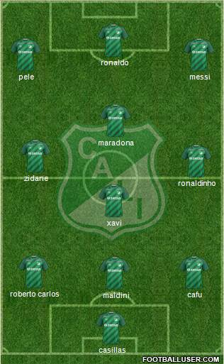 AC Deportivo Cali 4-3-3 football formation