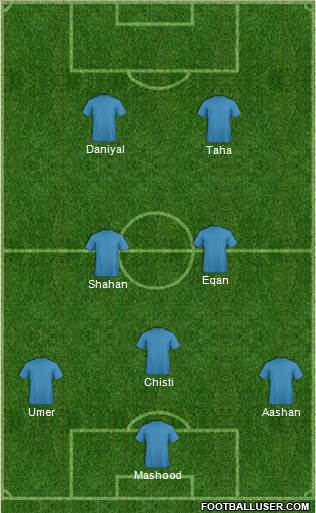 Fifa Team 4-4-1-1 football formation