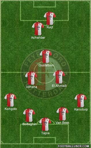 Feyenoord 3-5-2 football formation