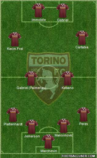 Torino 4-2-2-2 football formation