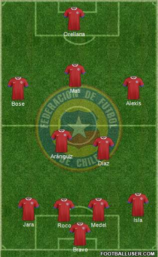 Chile 4-2-3-1 football formation