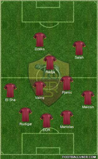 AS Roma 3-4-1-2 football formation