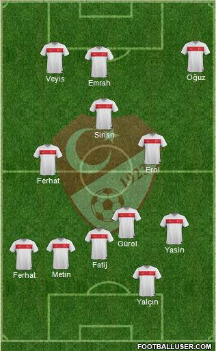 Turkey 5-4-1 football formation