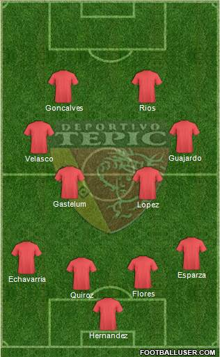 Club Deportivo Tepic 4-4-2 football formation