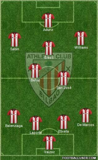 Athletic Club 4-2-2-2 football formation