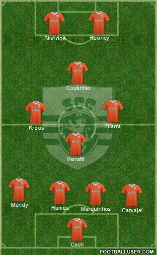 Sporting Clube de Goa 4-3-3 football formation