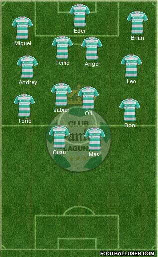 Club Deportivo Santos Laguna 4-5-1 football formation