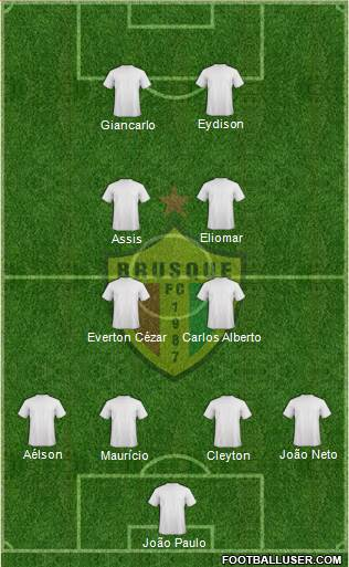 Brusque FC 4-4-2 football formation
