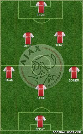 AFC Ajax 5-4-1 football formation
