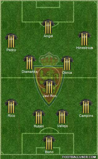 R. Zaragoza S.A.D. 4-1-2-3 football formation