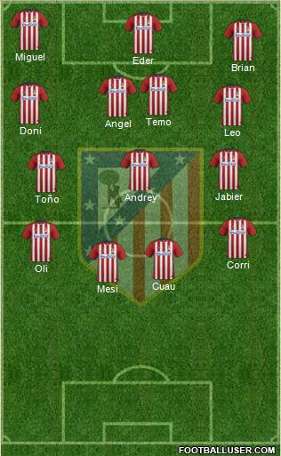 Atlético Madrid B 4-5-1 football formation