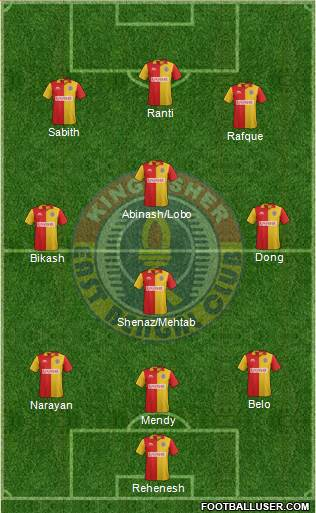 East Bengal Club 3-4-3 football formation